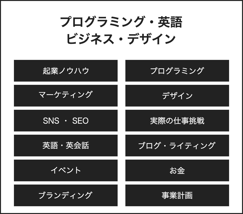 プログラミング・ビジネス・英語・デザイン