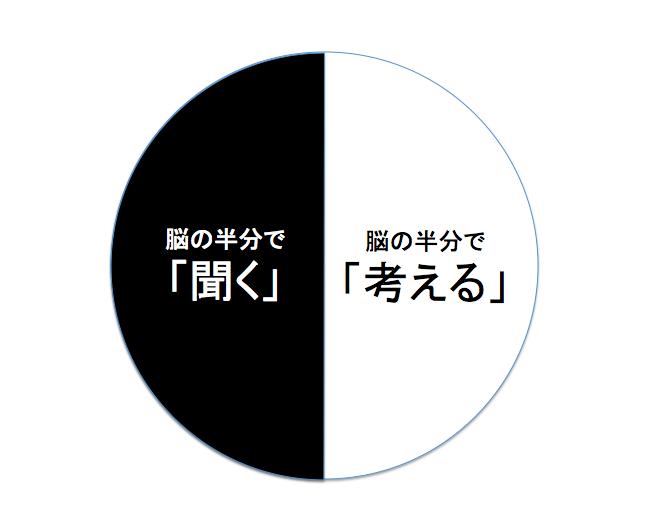 スクリーンショット 2015-10-30 11.38.56