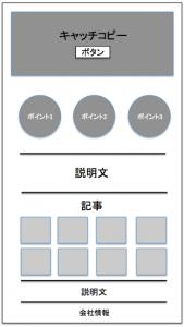 フラットデザインの定番テンプレート